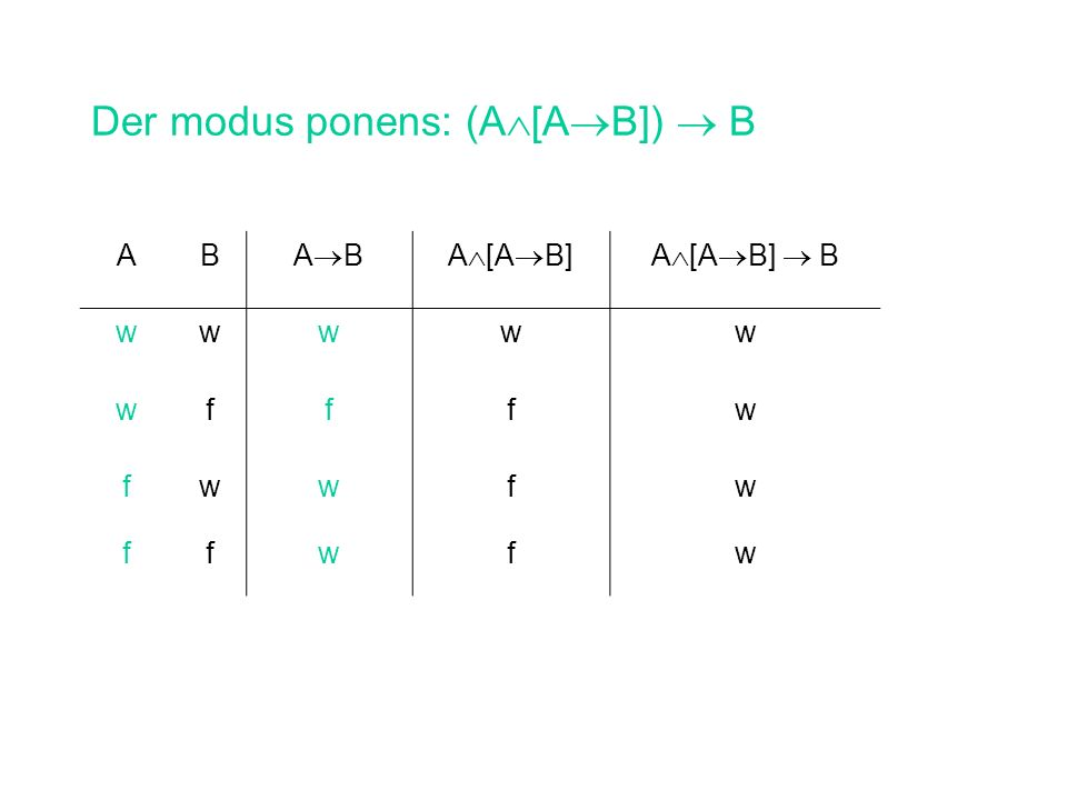 Der modus ponens: (A[AB])  B
